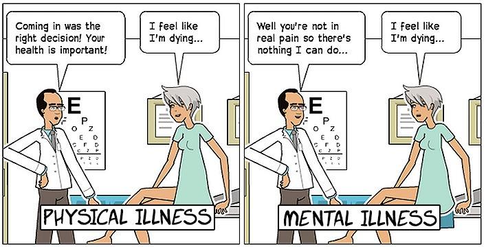 4 различия между физической болью и психической болью